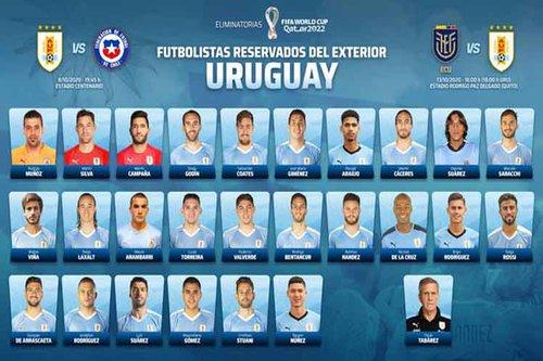 Uruguay reserva 26 jugadores en el extranjero rumbo al Mundial Qatar 2022
