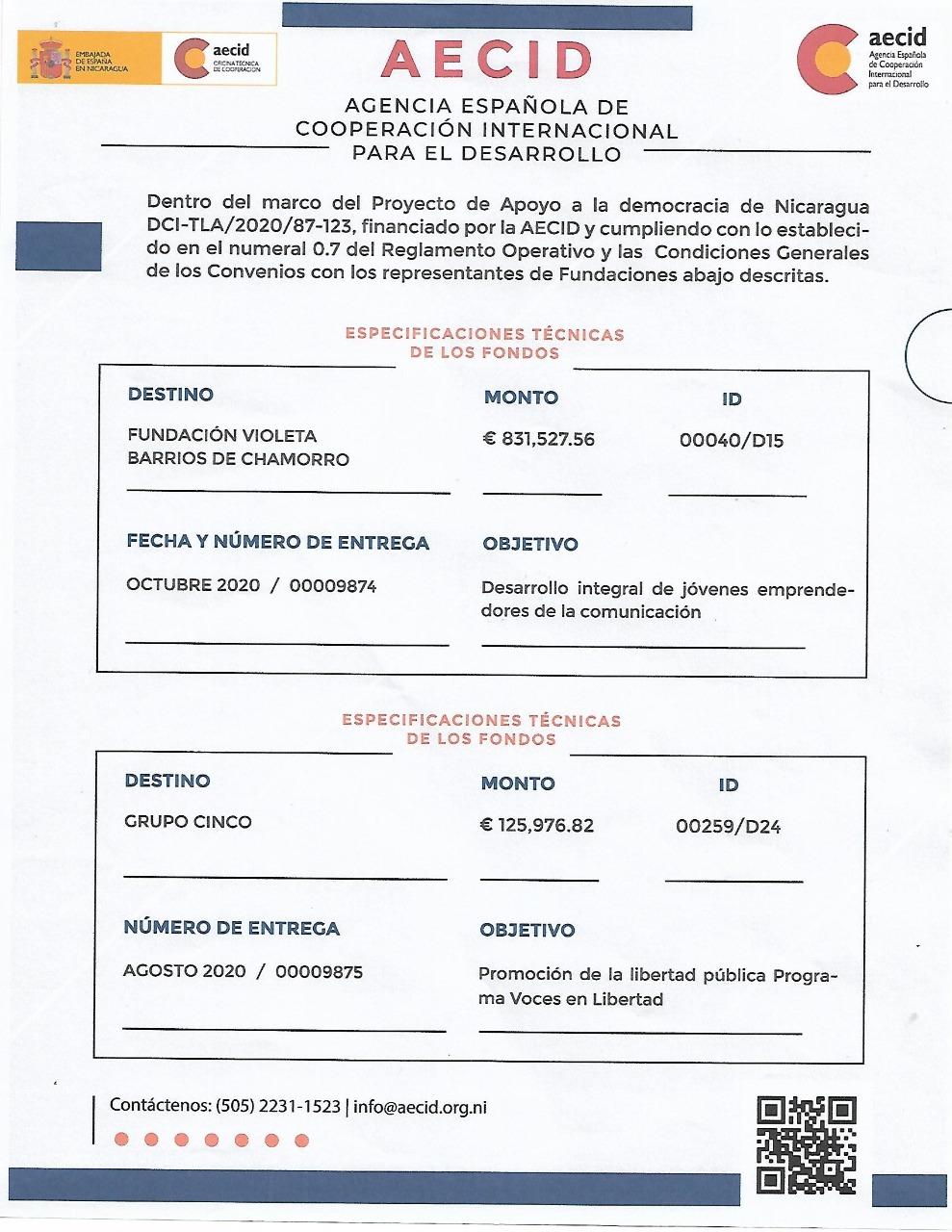 Banda Los Chamorro recibió más de 5 millones de dólares Managua. Radio La Primerísima