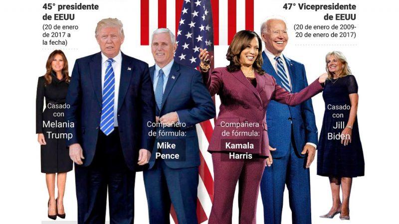 EEUU vive jornada electoral Washington. Varias agencias