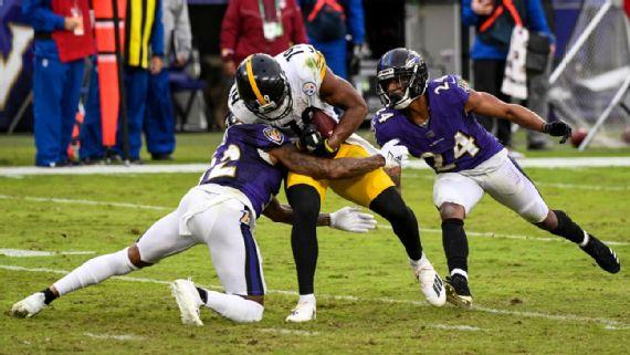 NFL cancela práctica de Ravens por brote de coronavirus ESPN