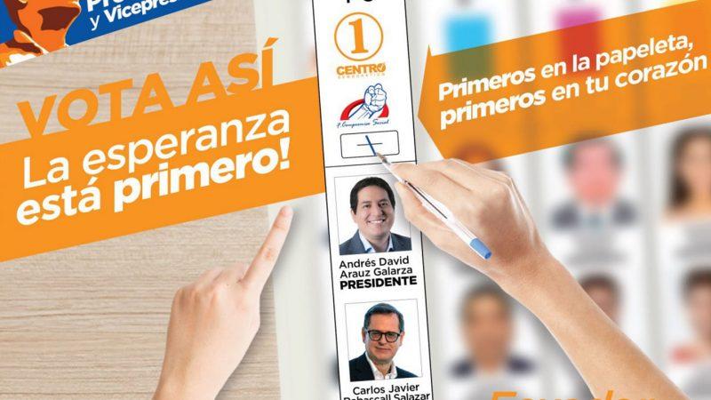 Incógnitas de las elecciones en Ecuador Por Pablo Jofré Leal | Segundo Paso