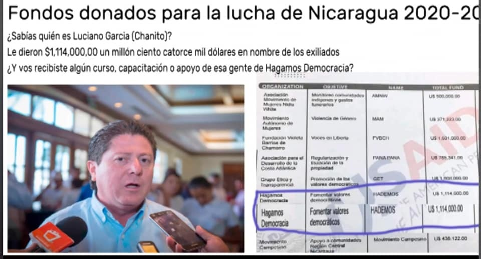 Luciano García robó a cara pelada a terroristas exiliados Managua. Nicaleack