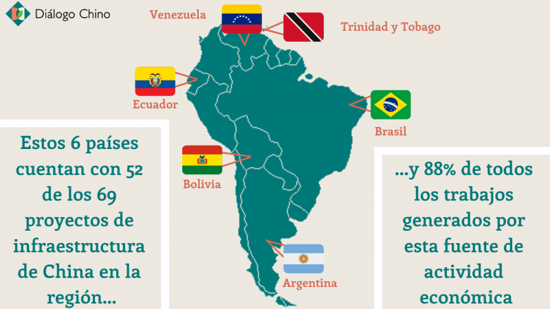 China extiende la Ruta de la Seda Digital a América Latina Por Alfredo Serrano | Sputnik, Rusia